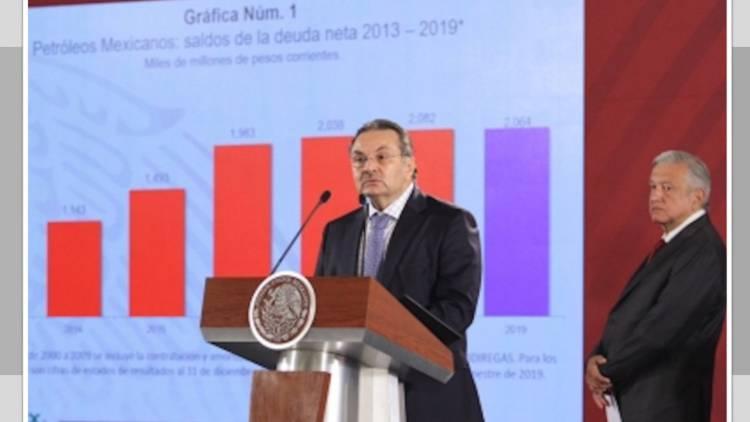 Pemex alcanza histórico acuerdo para refinanciar su deuda