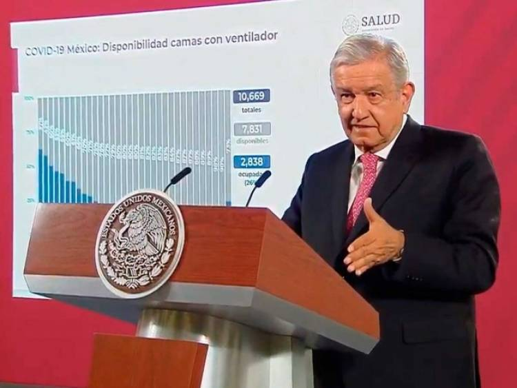'Sí estoy preocupado por el Covid': López Obrador
